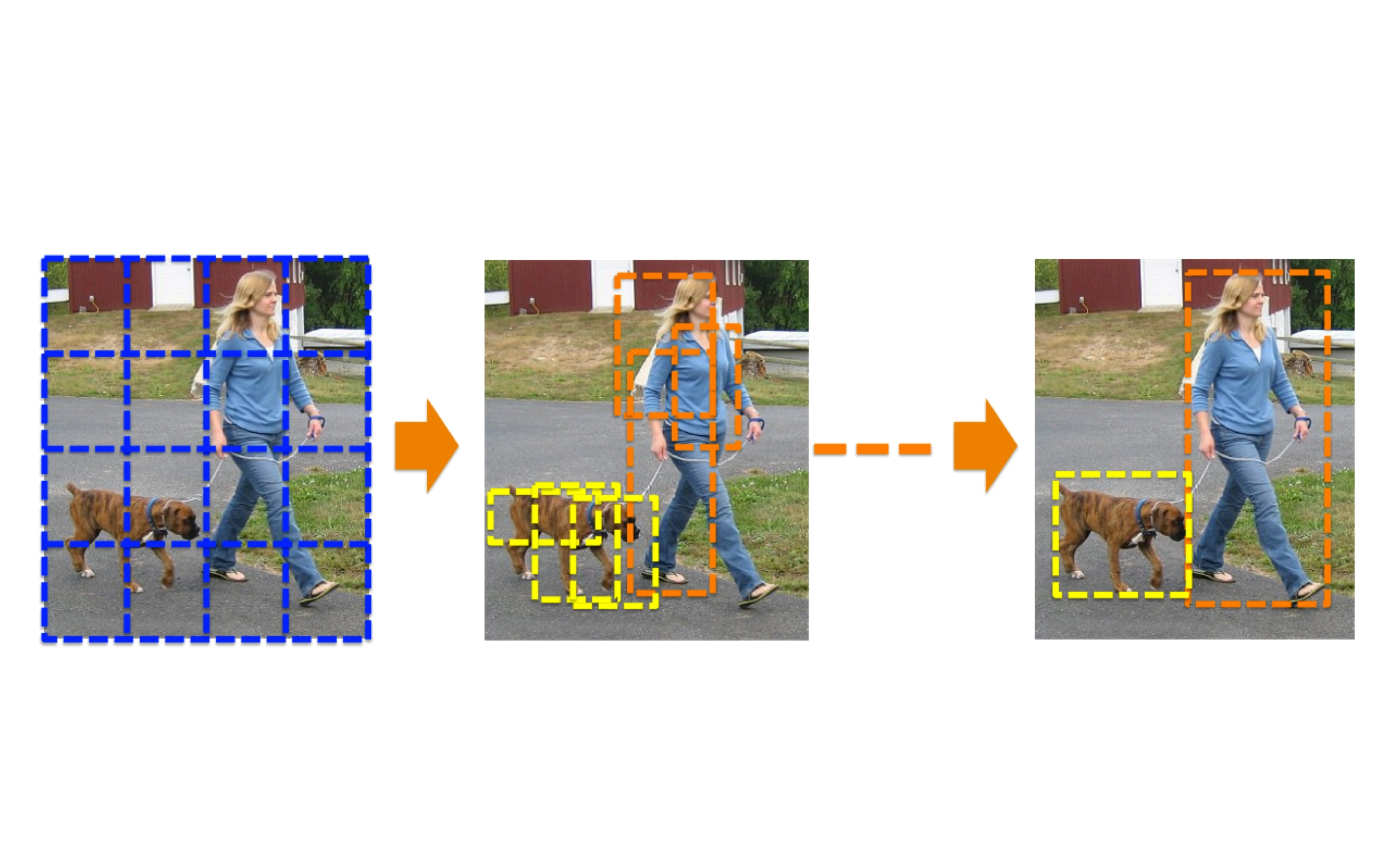 G-CNN: an Iterative Grid Based Object Detector