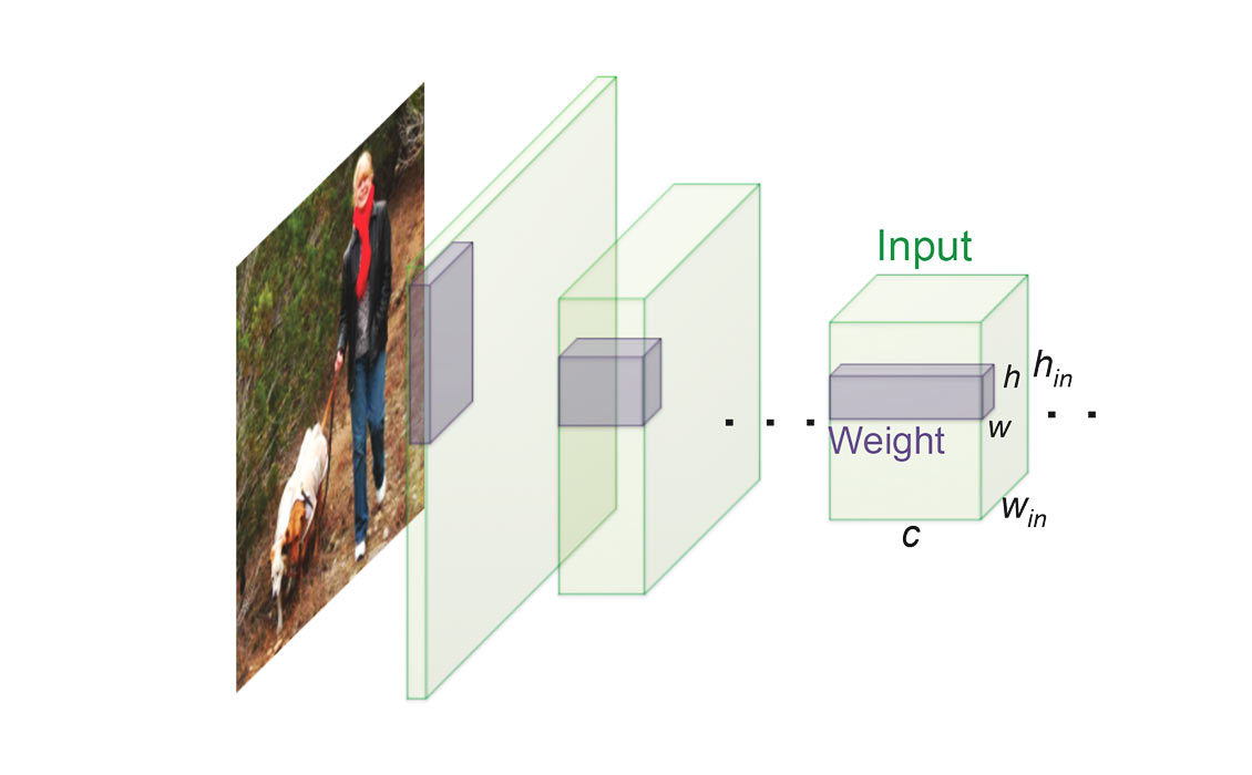 XNOR-Net ImageNet Classification Using Binary Convolutional Neural Networks
